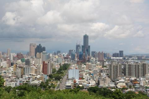 Kaohsiung by Day