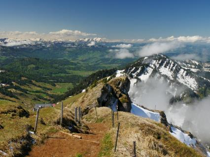 Alpenperspektive