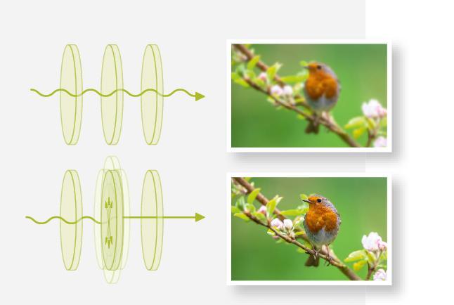 Bei der Bildstabilisation (unten) wirkt eine beweglich gelagerte Linseneinheit im Objektiv der Verwacklung entgegen.