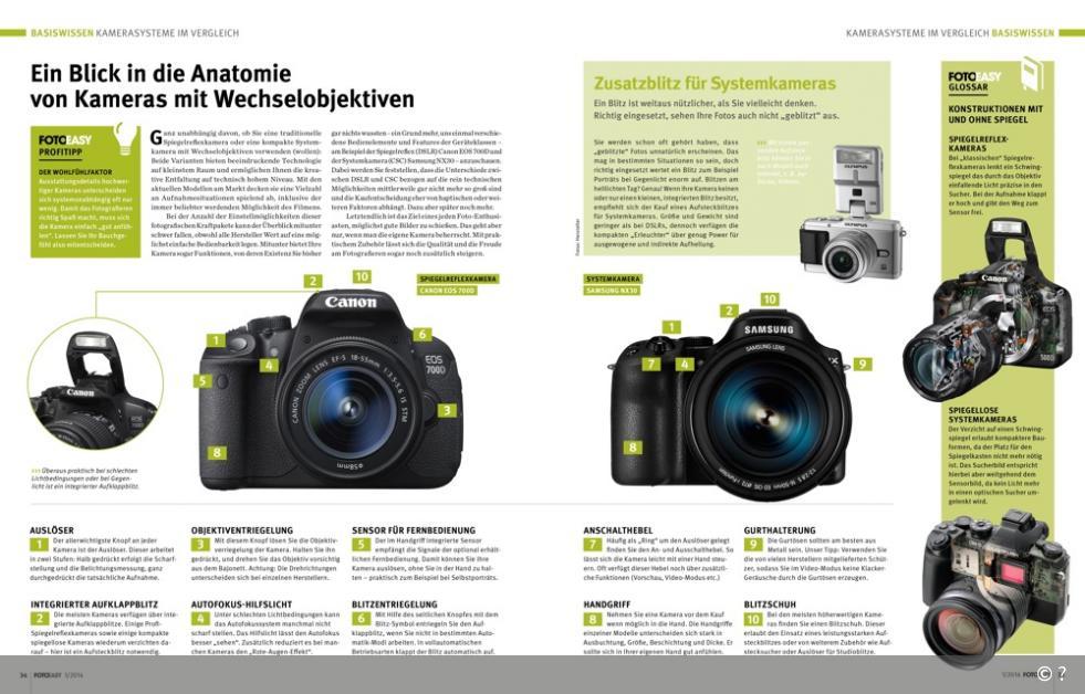 Wunderbar Anatomie Einer Kamera Zeitgenössisch - Anatomie Von ...